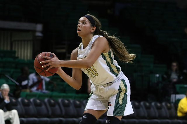 UAB Women's Basketball